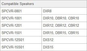 Dxs series features speakers professional audio for Yamaha dxs12 specs