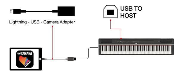 The method for connecting an instrument to iOS devices