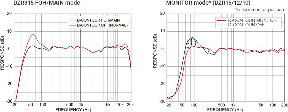 DZR / DXS XLF Series - DZR Features - Speakers