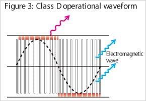 P Series - EEEngine - Power Amplifiers - Professional Audio